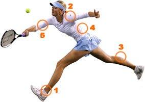 Platform tennis injury prevention